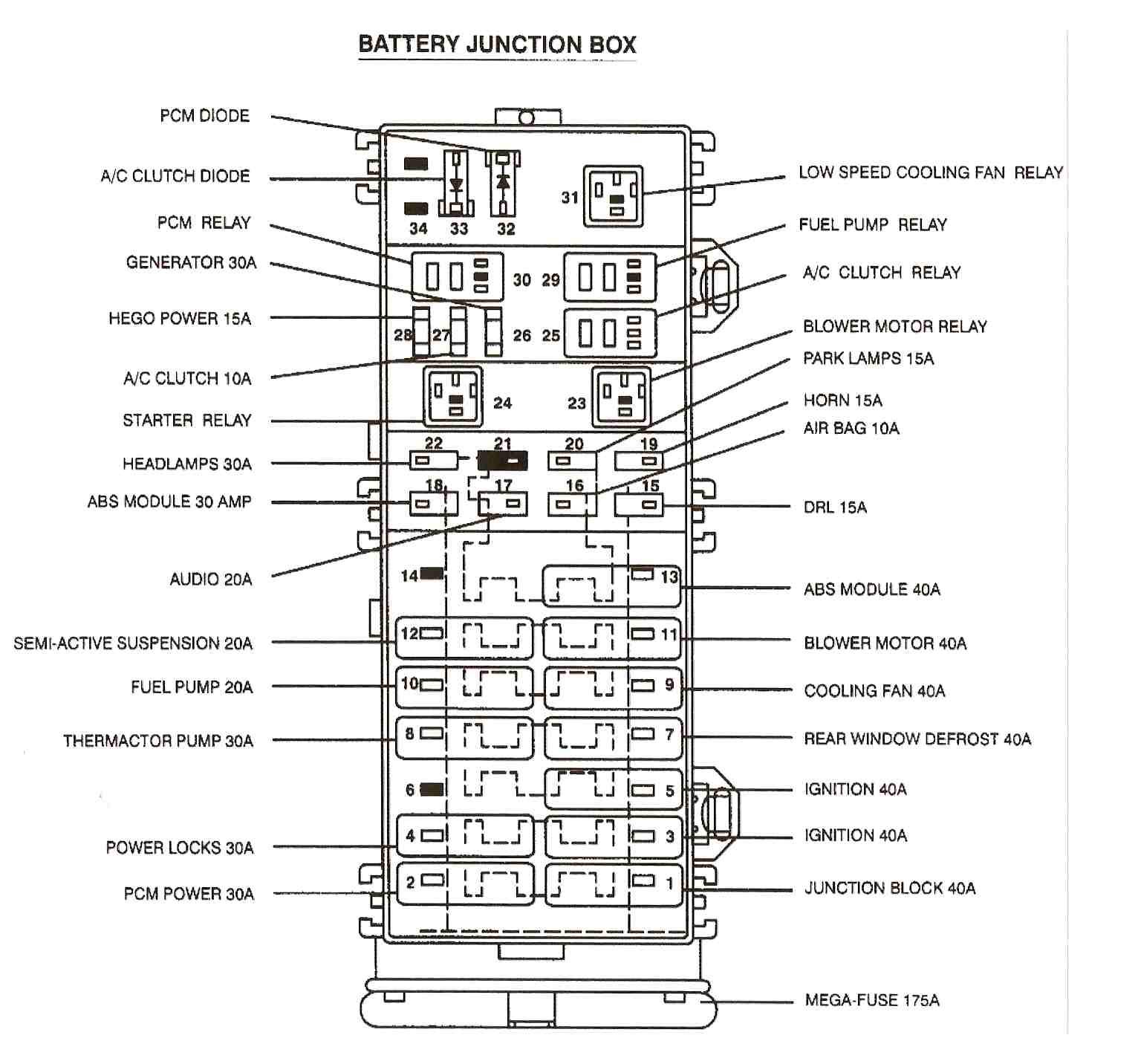 2015 Ford Taurus Fuse Box Diagram 2007 Malibu Radio Wiring Diagram Volvos80 Yenpancane Jeanjaures37 Fr