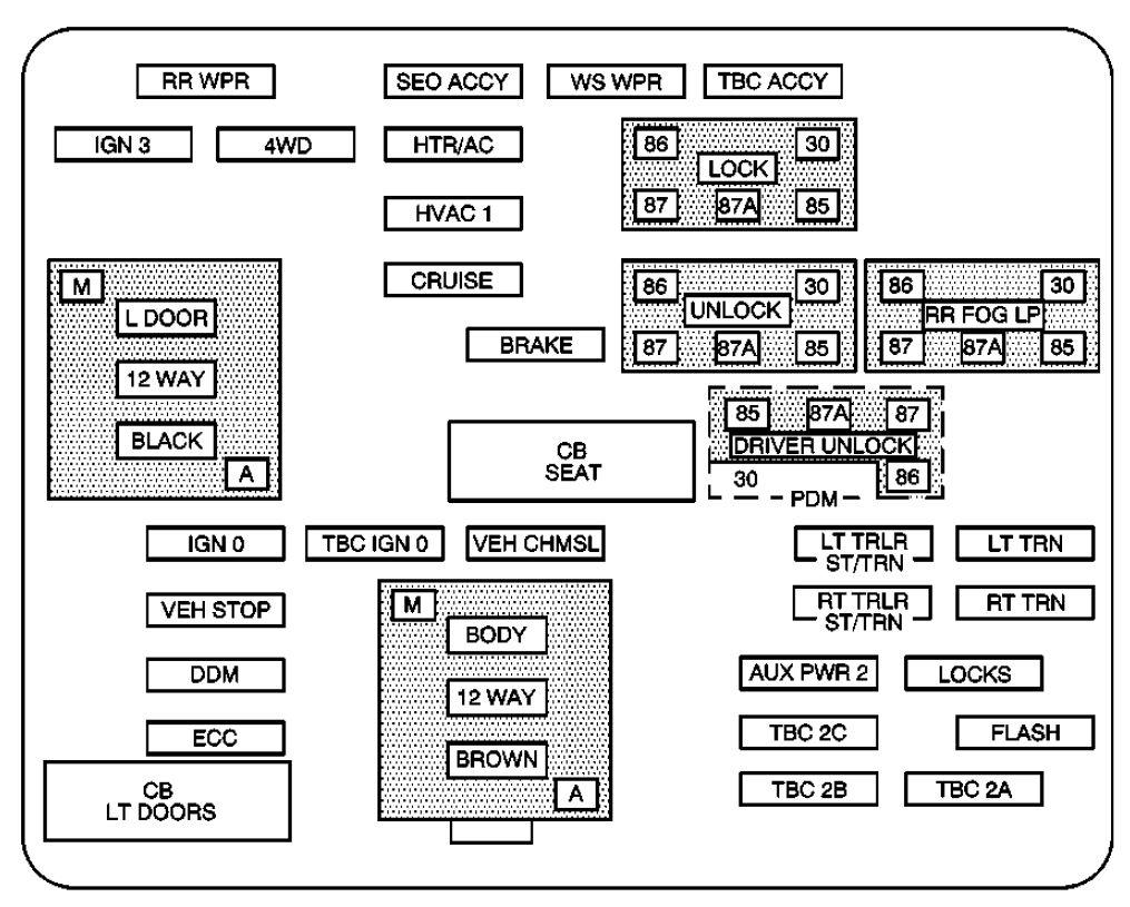 99 Yukon Fuse Diagram 2001 Tahoe Fuse Diagram Tomosa35 Jeep Wrangler Waystar Fr