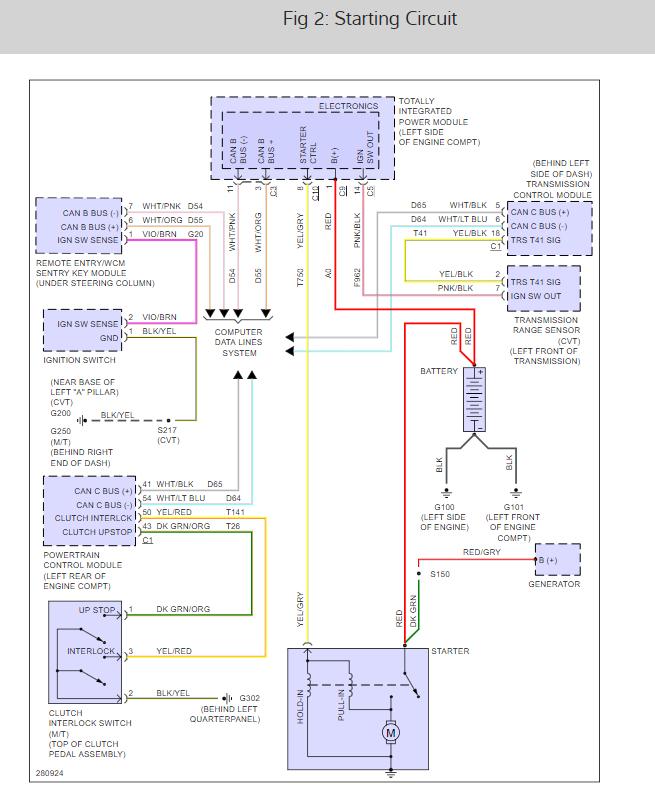 [DIAGRAM_09CH]  CM_9345] 08 Dodge Caliber Wiring Diagram Schematic Wiring | 2008 Dodge Caliber Wiring |  | Phil Unec Ndine Garna Mohammedshrine Librar Wiring 101