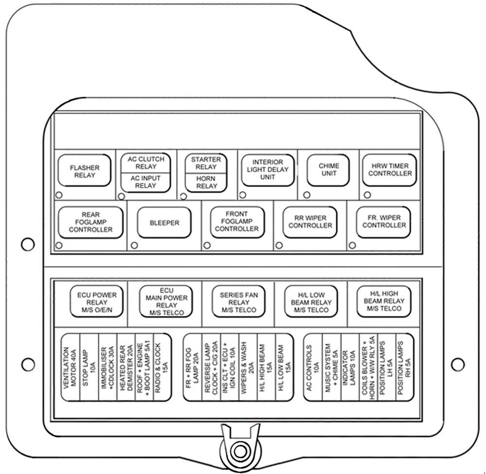 [FPER_4992]  AN_1105] Rover Fuse Box Schematic Wiring | Rover 400 Wiring Diagram |  | Lous Jebrp Mohammedshrine Librar Wiring 101