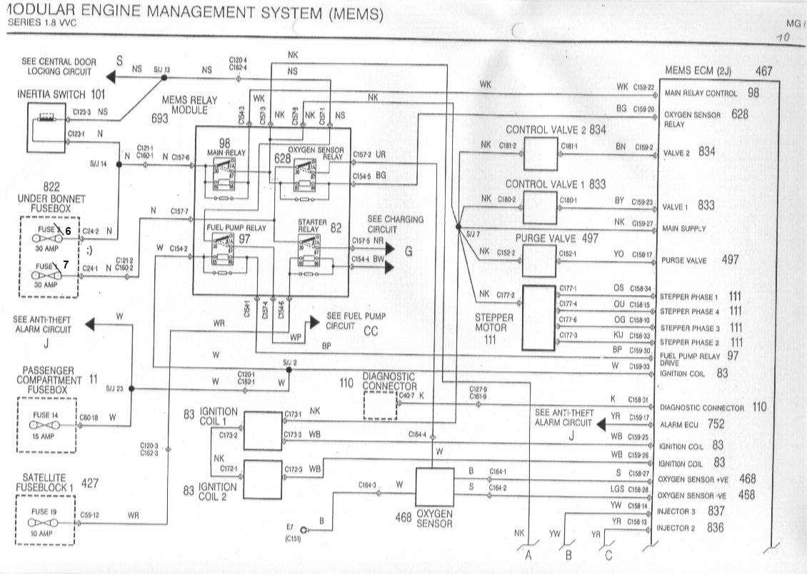 [DIAGRAM_3ER]  CT_9107] Rover 25 Radio Wiring Diagram Free Diagram   Rover 25 Tailgate Wiring Diagram      Phan Hyedi Mohammedshrine Librar Wiring 101