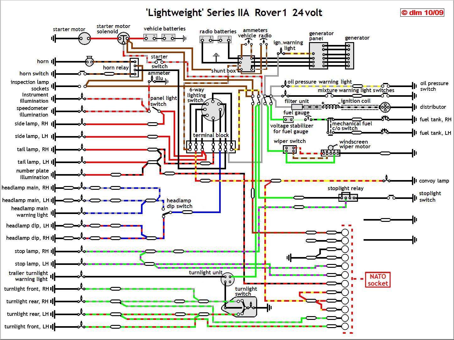 2003 Land Rover Freelander Wiring Diagram