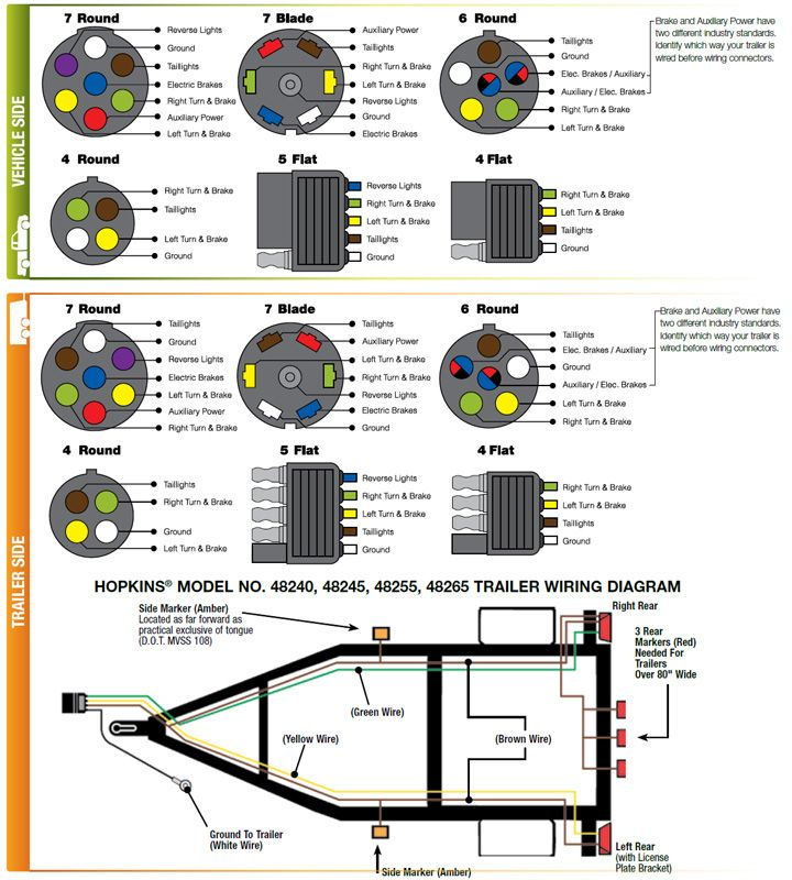 5 Pin Flat Trailer Plug Wiring Diagram from static-resources.imageservice.cloud