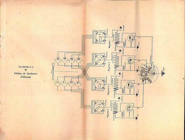 VL_5370] Renault 5 Wiring Diagram Download DiagramGram Oper Gue45 Apan Alypt Itis Dylit Eatte Mohammedshrine Librar Wiring 101