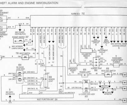 renault kangoo central locking wiring diagram 2007 cf moto