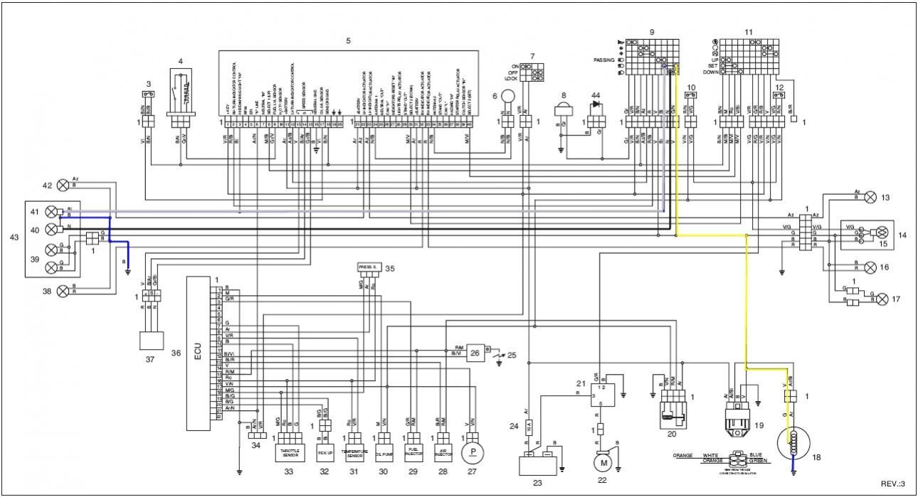 [SCHEMATICS_48IS]  AA_9939] Aprilia Pegaso 650 Wiring Diagram Wiring Diagram | Aprilia Radio Wiring Diagrams |  | Lave Vell Jebrp Mohammedshrine Librar Wiring 101