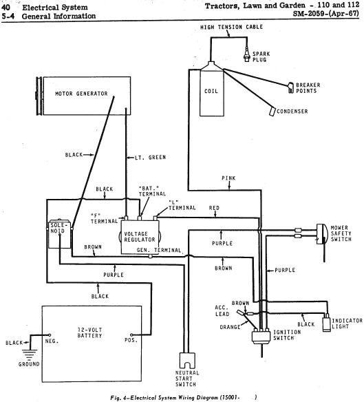 KM_2514] John Deere Z425 Wiring Diagram Wiring Diagram