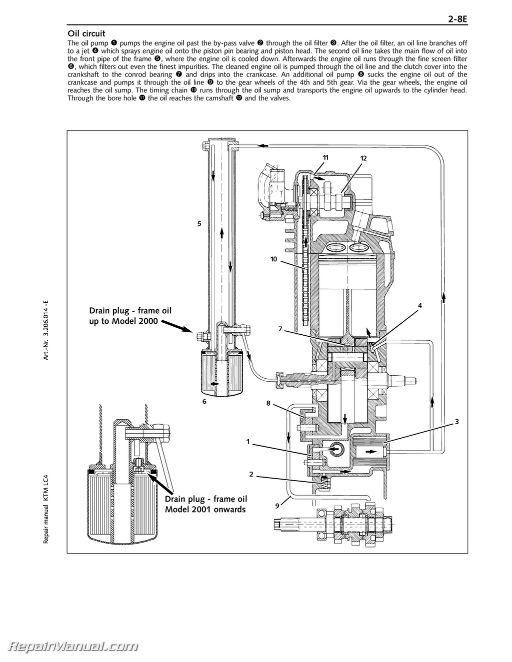 Wiring Diagram 1995 Ktm Lc4 Chevy 3 5l Engine Parts Diagram Jimny Waystar Fr
