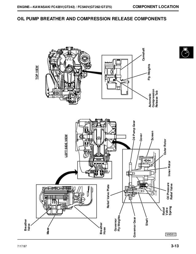 [SCHEMATICS_4NL]  BM_5199] Gt275 Wiring Diagram Download Diagram | John Deere Gt275 Wiring Harness |  | Loida Mentra Heeve Mohammedshrine Librar Wiring 101