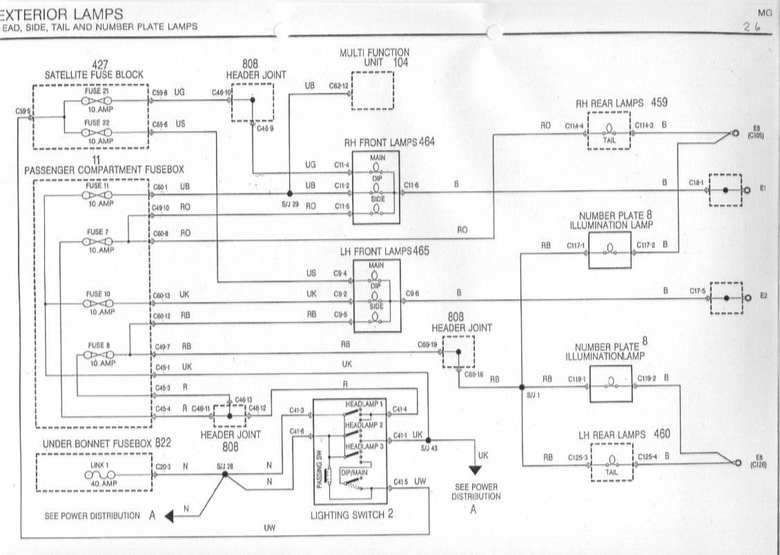 Admirable Rover 200 Wiring Diagram Pdf Wiring Diagram Wiring Cloud Ittabisraaidewilluminateatxorg