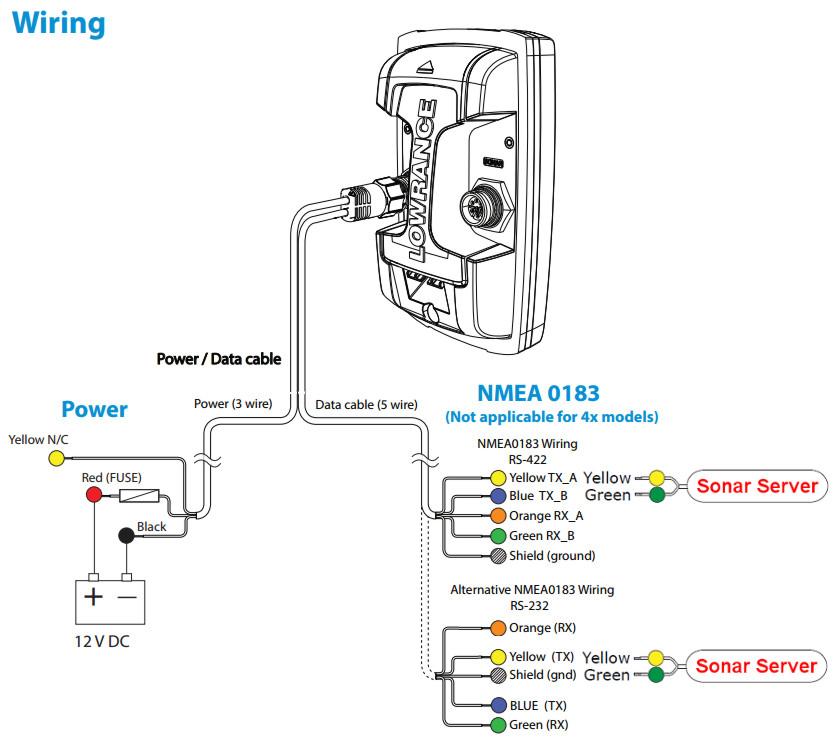 garmin nuvi wiring diagram garmin striker wiring diagram 4 wiring diagrams site  garmin striker wiring diagram 4