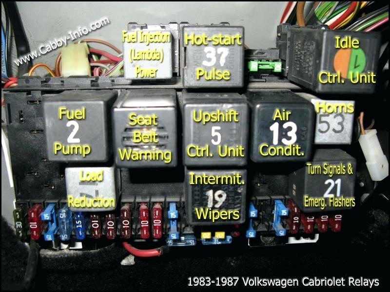 Vw Golf Fuse Box Problem Wiring Diagrams Datawire Datawire Massimocariello It
