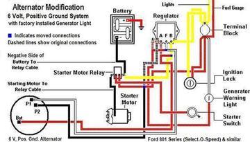 Surprising 1948 Ford Brake Wiring Diagram Basic Electronics Wiring Diagram Wiring Cloud Hemtegremohammedshrineorg