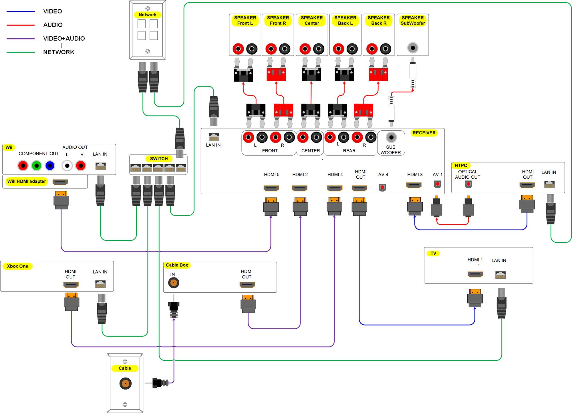Pleasing Home Audio Wiring Diagrams Moreover Whole House Speaker System Wiring Cloud Inklaidewilluminateatxorg