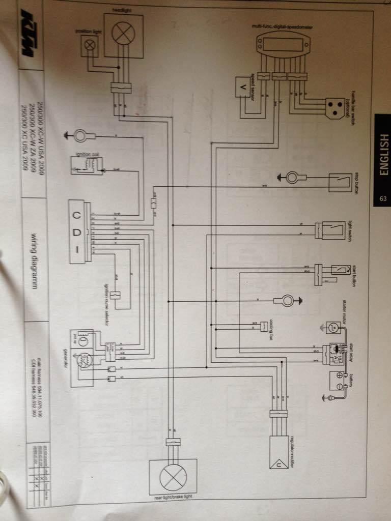ktm 300 wiring diagram   goat-industry wiring diagram meta    goat-industry.perunmarepulito.it  perunmarepulito.it