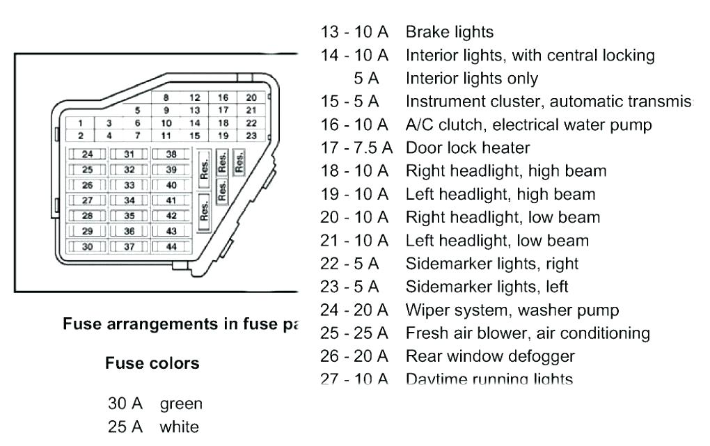 [WLLP_2054]   2000 Beetle Fuse Diagram - Data wiring diagram | 2000 Vw Golf Fuse Box Diagram |  | atinox-soudure.fr