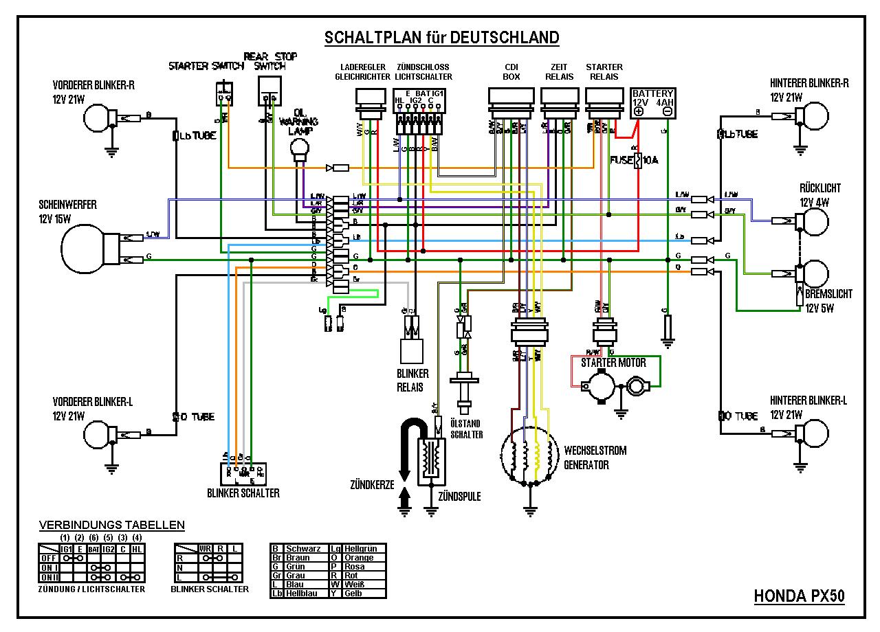 Yamaha Jog Wiring Diagram - Wiring Diagram