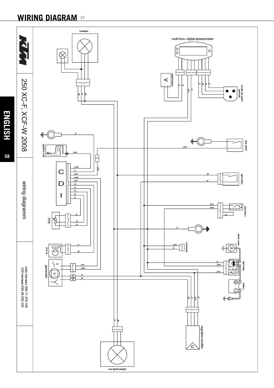 [ZSVE_7041]  OZ_1240] Ktm 620 Wiring Diagram Download Diagram | Rover 620 Wiring Diagram |  | Ospor Botse Scata Ginou Sianu Inrebe Ponge Bocep Mohammedshrine Librar  Wiring 101