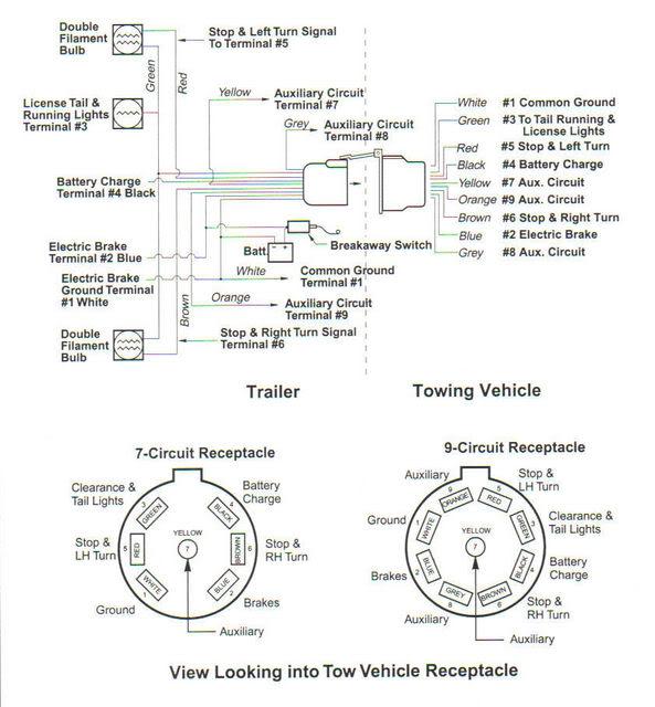lg_6345] dodge camper wiring harness schematic wiring  spoat jebrp proe hendil mohammedshrine librar wiring 101