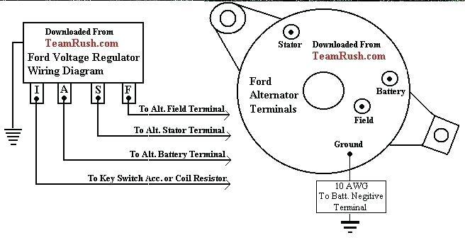 Ot 2018 Ford Mustang Seat Diagram Wiring Diagram