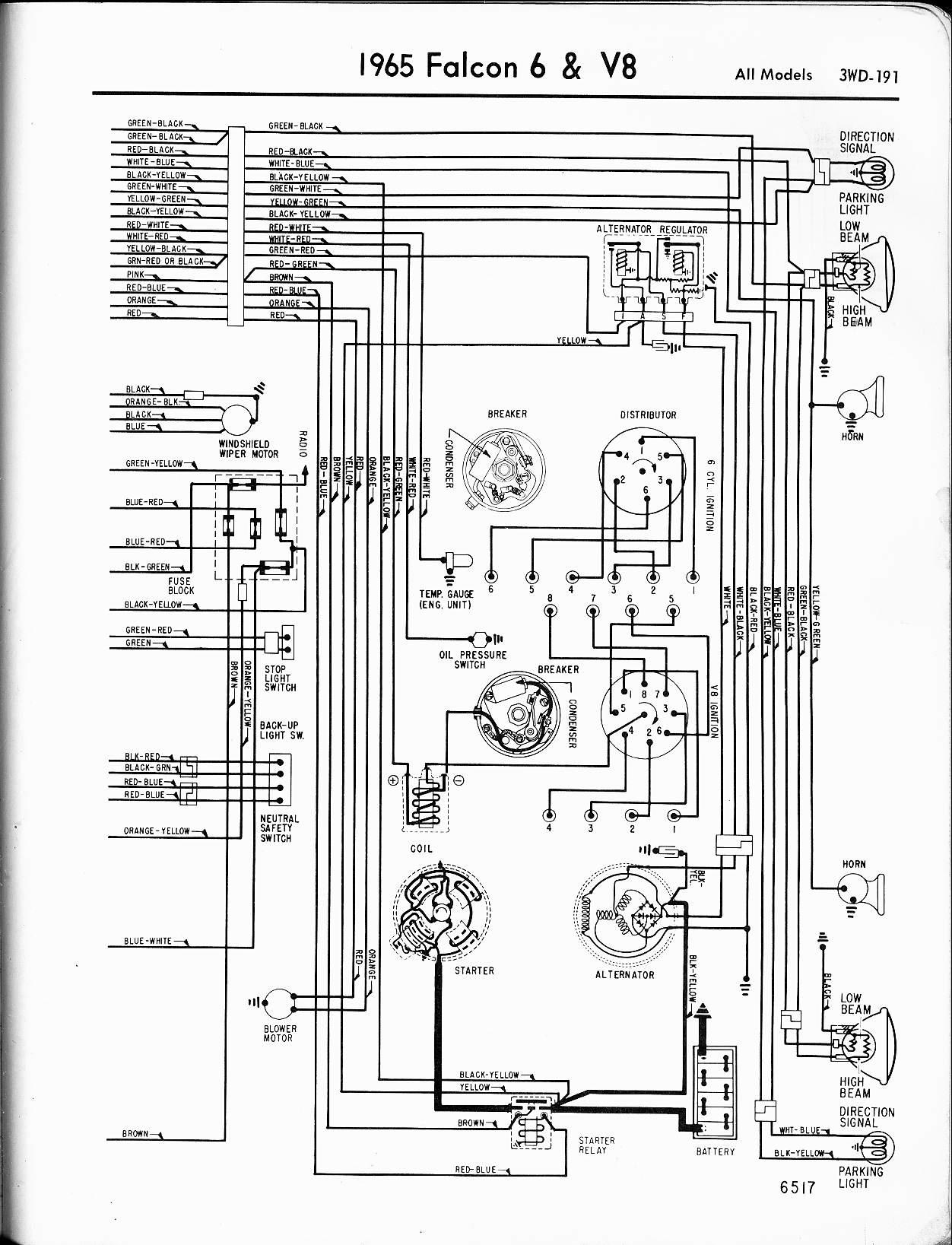 1962 ford falcon wiring diagram 65 galaxie wiring diagram e3 wiring diagram  65 galaxie wiring diagram e3 wiring