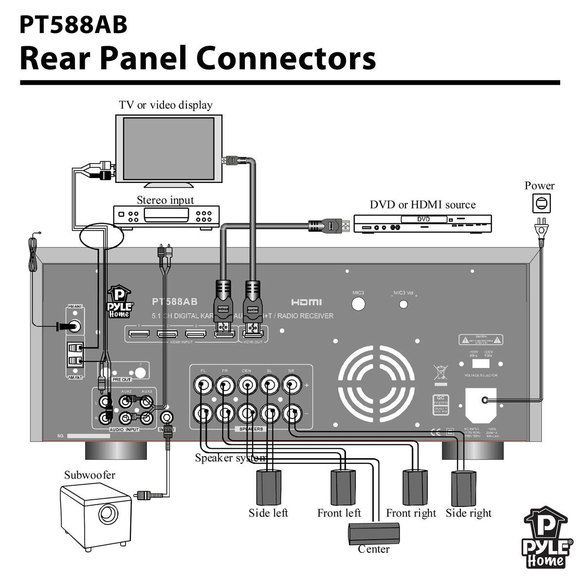 WM 40] Amplifier Wiring Diagram Home Theater Amplifier 40 40 ...