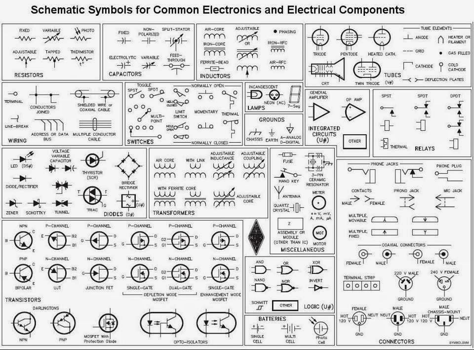 Swell Schematic Symbols For Common Electronics And Electrical Components Wiring Cloud Itislusmarecoveryedborg