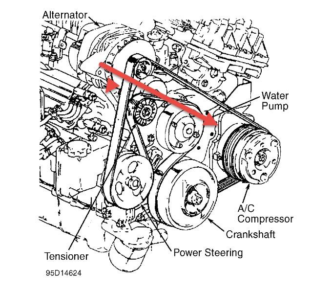 KX_4888] 1994 Buick Lesabre Engine Diagram Free DiagramMenia Verr Hutpa Barba Hroni Barba Intel Meric Cajos Alia Ogeno Licuk Oidei  Trons Mohammedshrine Librar Wiring 101
