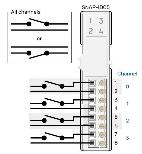 [SCHEMATICS_4FD]  MY_2994] Opto 22 Relay Wiring Diagram Schematic Wiring | Opto 22 Ssr Wiring Diagram |  | Xempag Rosz Cette Apan Pneu Tzici Rect Mohammedshrine Librar Wiring 101