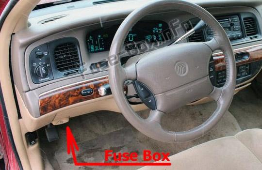 1997 grand marquis fuse diagram fa 7174  mercury grand marquis fuse box location download diagram  mercury grand marquis fuse box location