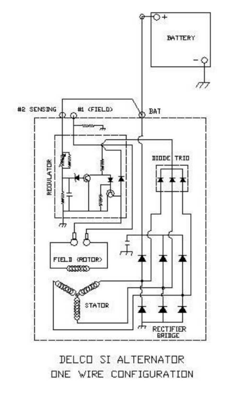 [DIAGRAM_4PO]  CS_0167] Acdelco Alternator Wiring Diagram Single Wire Free Diagram | Gm Acdelco Alternator Wiring Diagram |  | Gresi Rmine Dadea Bupi Vesi Amenti Over Benkeme Rine Umize Ponge  Mohammedshrine Librar Wiring 101