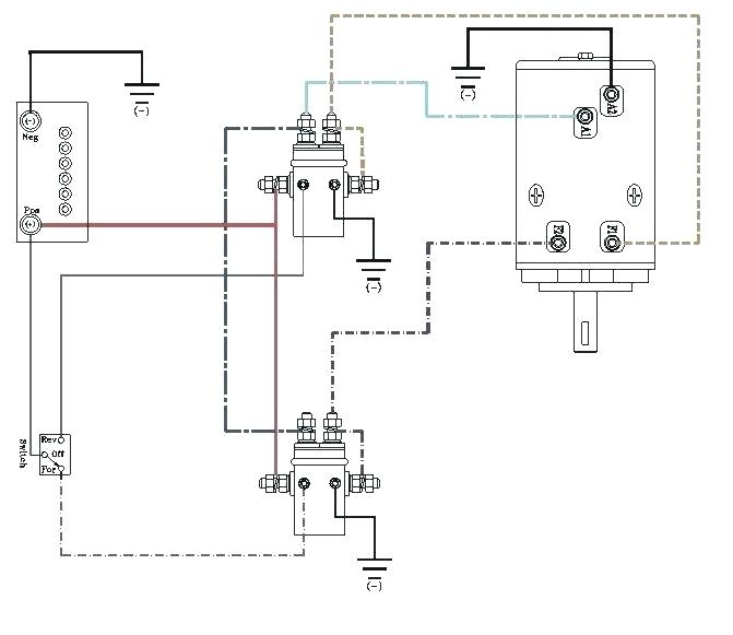 Rule Winch Wiring Diagrams - Wiring Diagram For Dish 722k Dvr -  tomberlins.tukune.jeanjaures37.fr   Winch Wiring Schematic      Wiring Diagram Resource