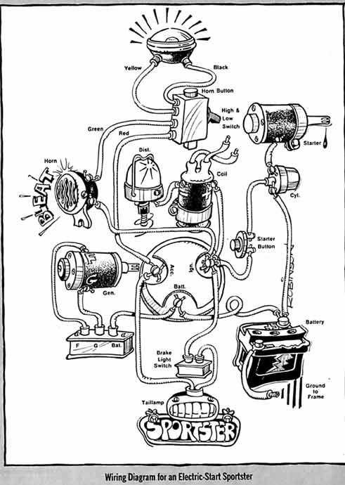 Simple Wiring Diagram For 6V Motorcycle from static-resources.imageservice.cloud