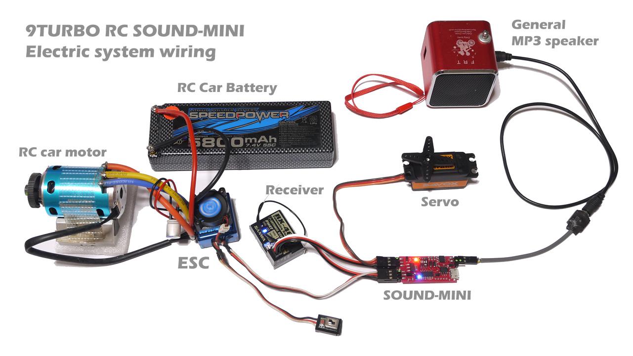 EC_5174] Rc Car Wiring Schematic Schematic WiringGroa Hroni Throp Xorcede Mohammedshrine Librar Wiring 101
