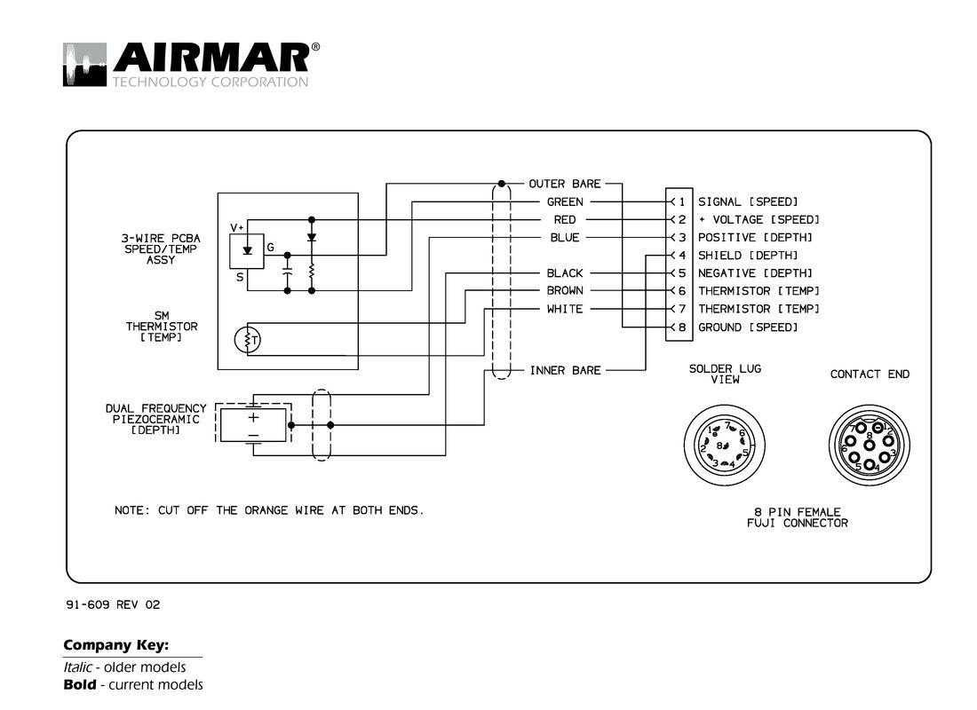 ha_4184] additionally transducer wiring diagram on garmin 8 pin wiring  diagram download diagram  ologi jidig heeve tial benkeme momece over oliti mentra mohammedshrine  librar wiring 101