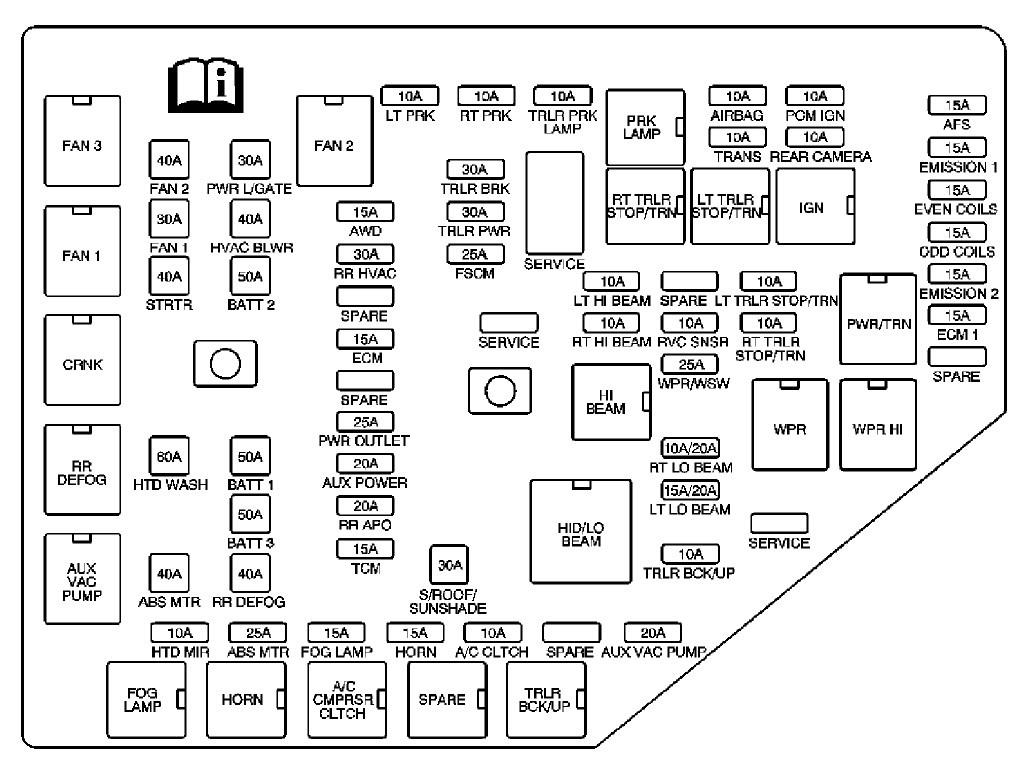 [DIAGRAM_0HG]  Honda Vtx 1800 Fuse Box Location - House Wiring Panel Box Diagram for  Wiring Diagram Schematics | 2007 Honda Vtx 1300 Fuse Box |  | Wiring Diagram Schematics