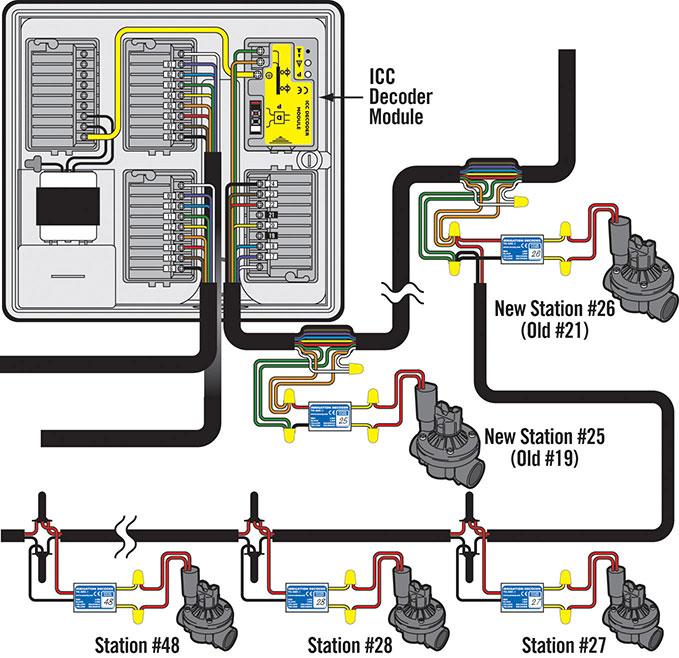 [SCHEMATICS_48EU]  ZC_3626] Cat 6 Wiring Diagram Icc Download Diagram   Icc Wiring Diagram      Retr Pead Viha Hone Mentra Mohammedshrine Librar Wiring 101