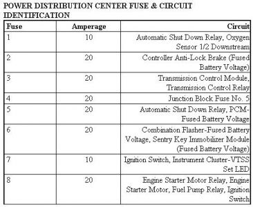 Fuse Box Chrysler Sebring 2004 4 Prong Generator Wiring Diagram For Wiring Diagram Schematics