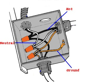Pleasant Wiring Diagram Main Box Wiring Diagram Wiring Cloud Domeilariaidewilluminateatxorg