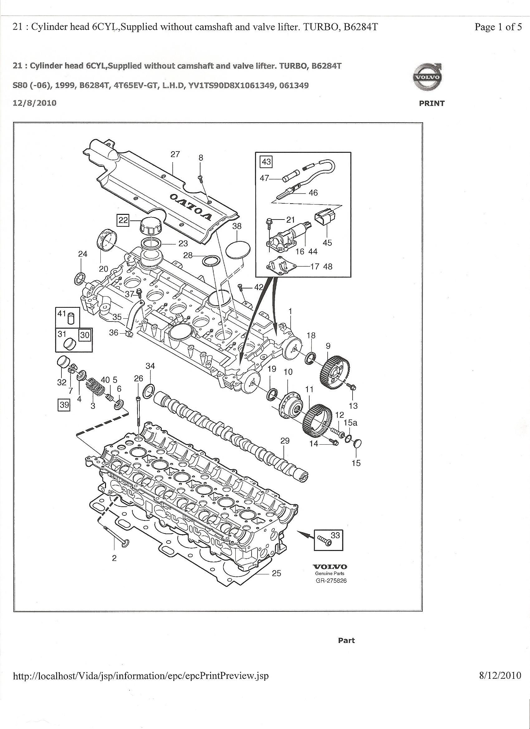 1999 Volvo S80 T6 Wiring Diagram 1997 Tracker Pontoon Boat Wiring Diagram 7gen Nissaan Yenpancane Jeanjaures37 Fr