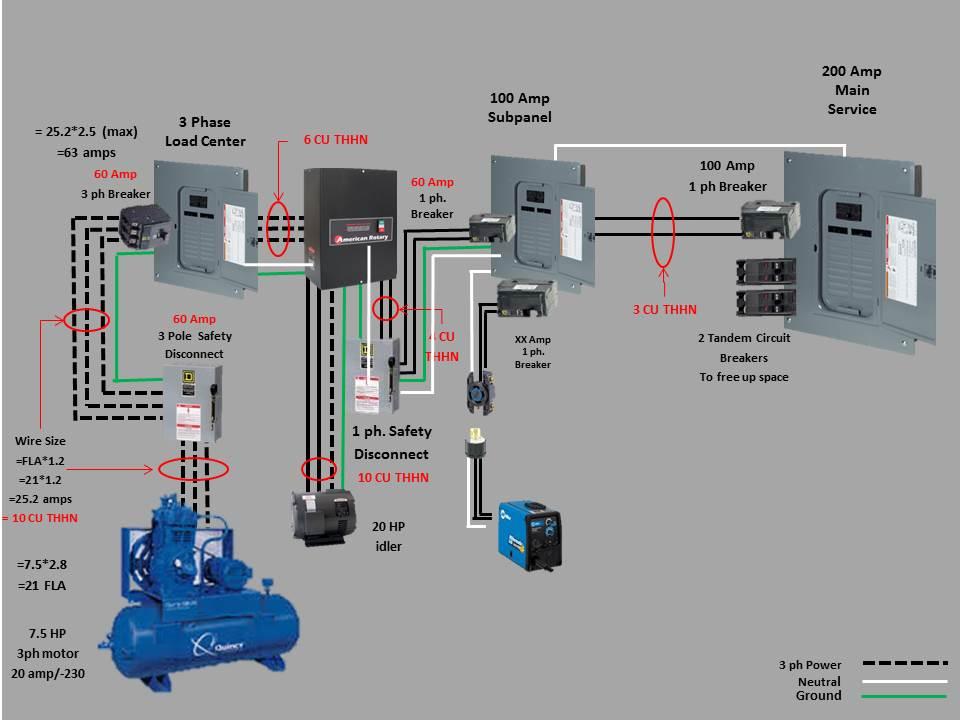 [CSDW_4250]   GF_9505] Three Phase Breaker Panel Wiring Diagram Download Diagram | 208v Panel Wiring Diagram |  | Rele Omit Ndine Garna Mohammedshrine Librar Wiring 101