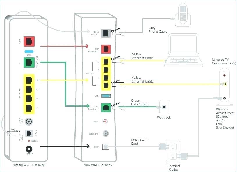 FL_7362] Tv Wiring Diagram Comcast Wiring Diagram Directv Swm Wiring Diagram  Download DiagramKargi Xaem Mohammedshrine Librar Wiring 101