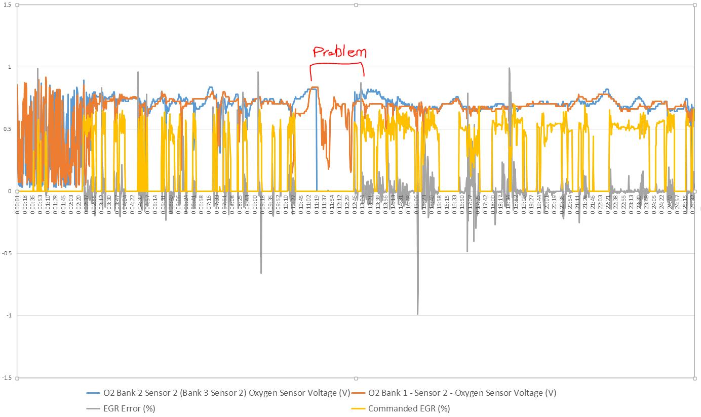 FH_1053] Dodge Stratus 2 4 Engine Diagram Oxygen Sensor Wiring DiagramAnist Unde Loskopri Phae Sianu Heeve Flui Ling Xtern Alma Osuri Kweca  Mohammedshrine Librar Wiring 101