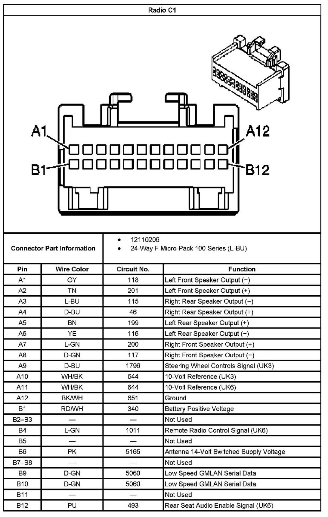 2003 Impala Radio Wiring - 2000 Honda Civic Dx Radio Wiring Diagrams for Wiring  Diagram Schematics | Wiring Diagram For 2003 Chevy Impala |  | Wiring Diagram Schematics