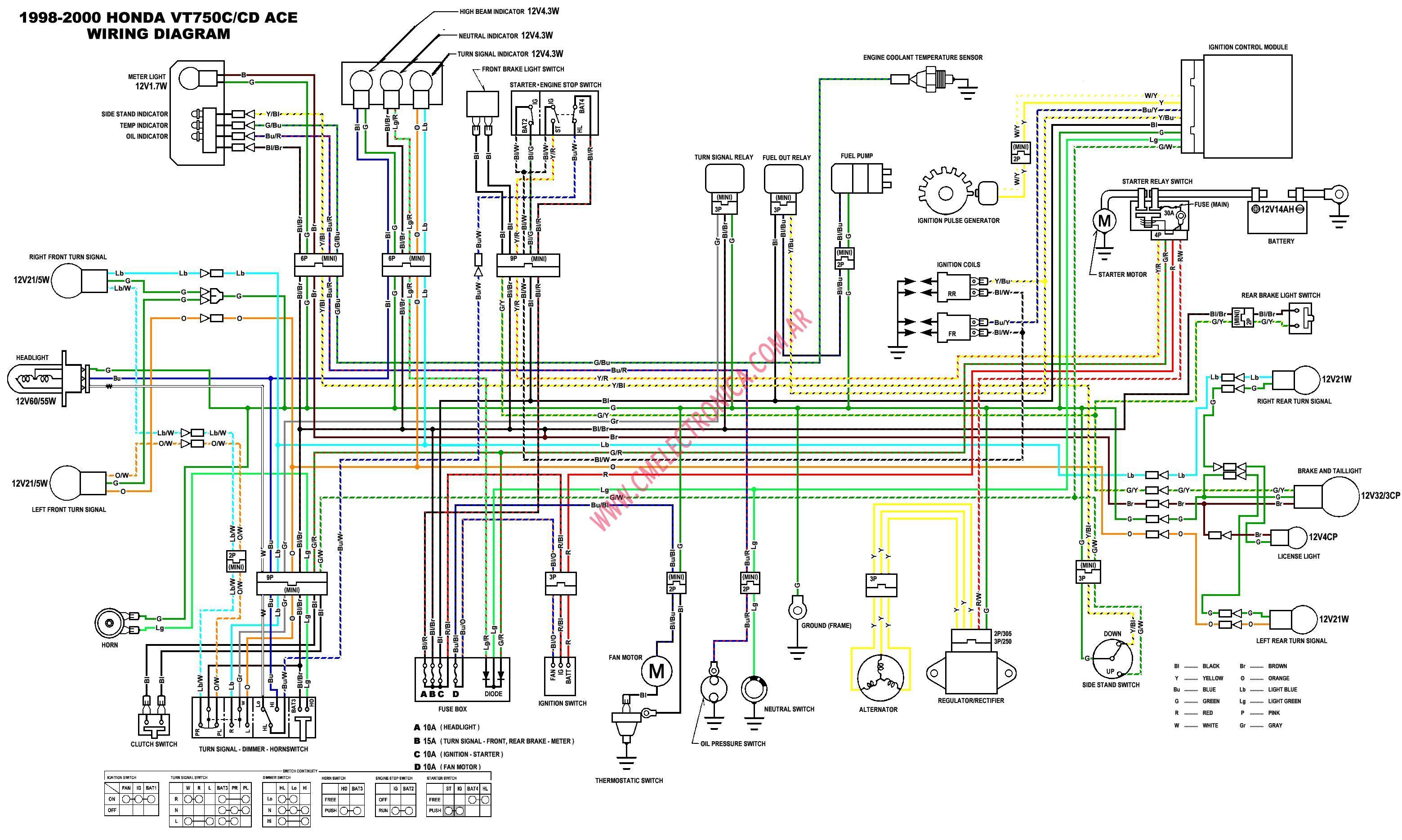 Honda Vf750f Wiring Diagram 1987 Ezgo Marathon Wiring Diagram Schematic Ezgobattery Tukune Jeanjaures37 Fr
