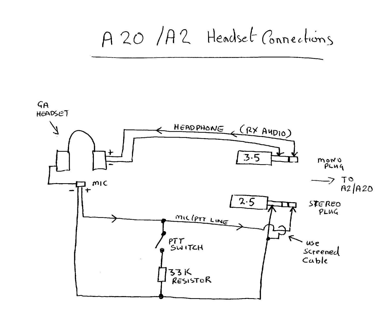 Stereo Headphones Wiring Diagram from static-resources.imageservice.cloud