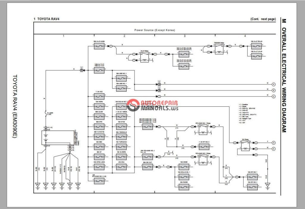 Case 540 Wiring Diagram 1995 Dodge Dakota Radio Wiring Diagram Begeboy Wiring Diagram Source