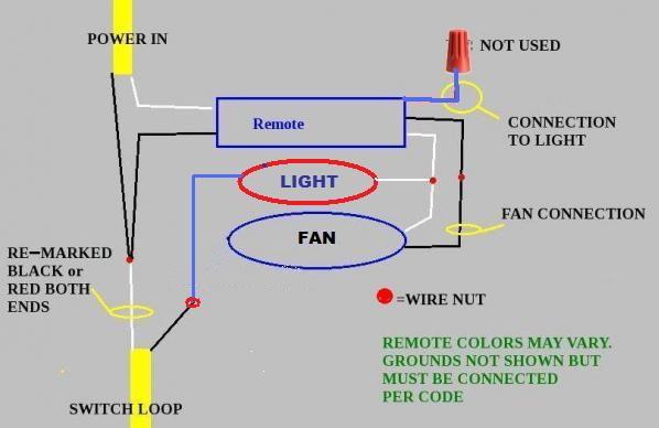 [SCHEMATICS_43NM]  LY_3039] Hunter Wiring Diagram On Wiring A Ceiling Fan With Without A Light | Wiring Diagram Hunter Receiver |  | Dogan Phae Mohammedshrine Librar Wiring 101