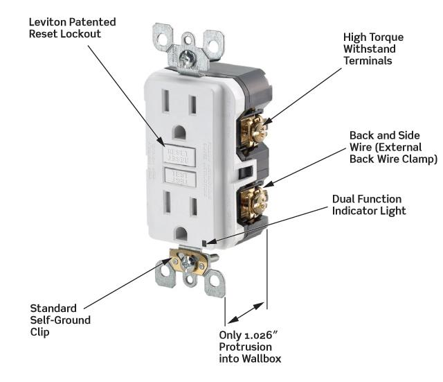 EM_3165] Leviton Gfci Receptacle Wiring Diagram Download DiagramItive Chor Momece Mohammedshrine Librar Wiring 101