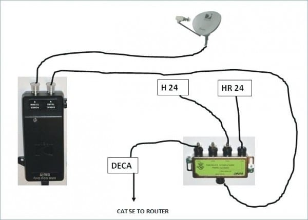 Hookup Directv Swm Wiring Diagram from static-resources.imageservice.cloud